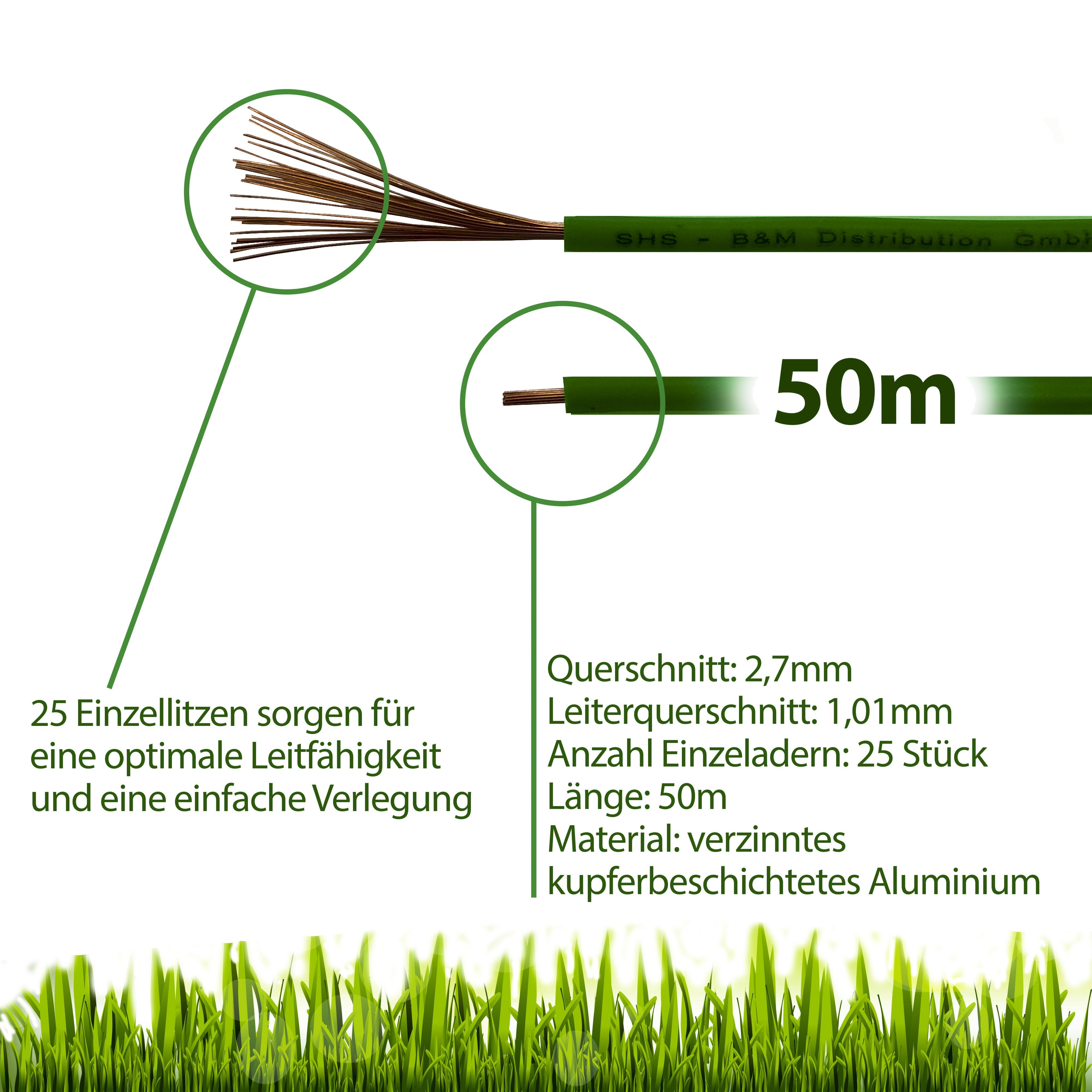 Begrenzungskabel Erdnägel Viking Mi 422 632 432 601 600 501 Bosch Indego Gardena